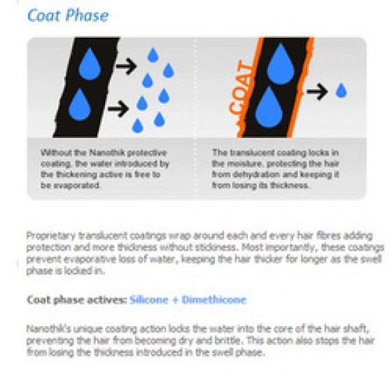 Nanothick Conditioner